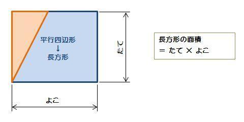 平行四辺形の面積-算数の公式 ...