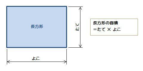 「長方形の面積」の画像検索結果